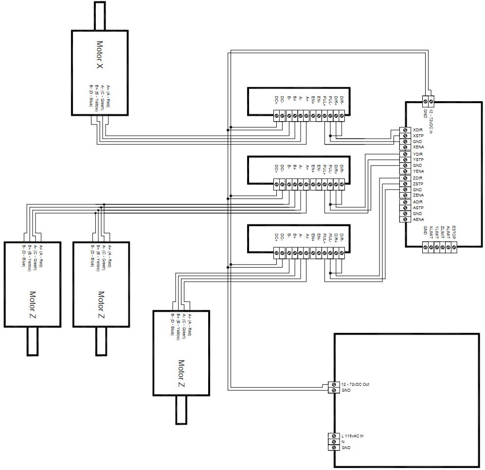 [RD_1964] Mesa 7I77 Cnc Wire Diagram Free Diagram