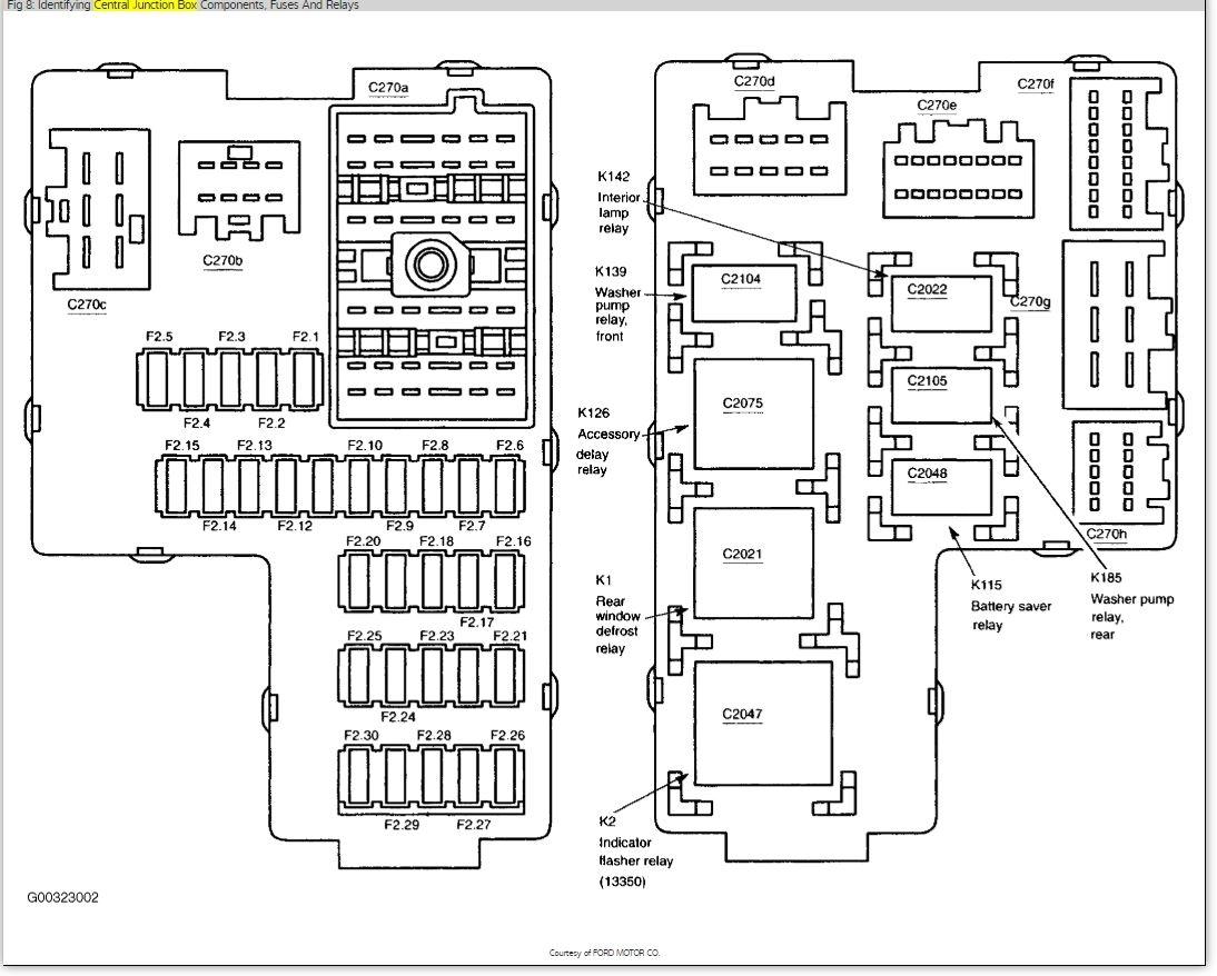 98 F150 4X4 Fuse Box Diagram / 1998 Ford F150 4x4 Wiring