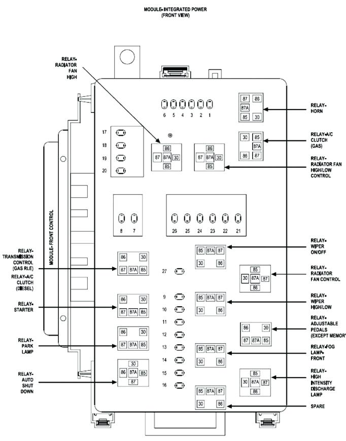 Fuse Box Diagram Chrysler 300 / 300C (Mk1/LX; 2005-2010)