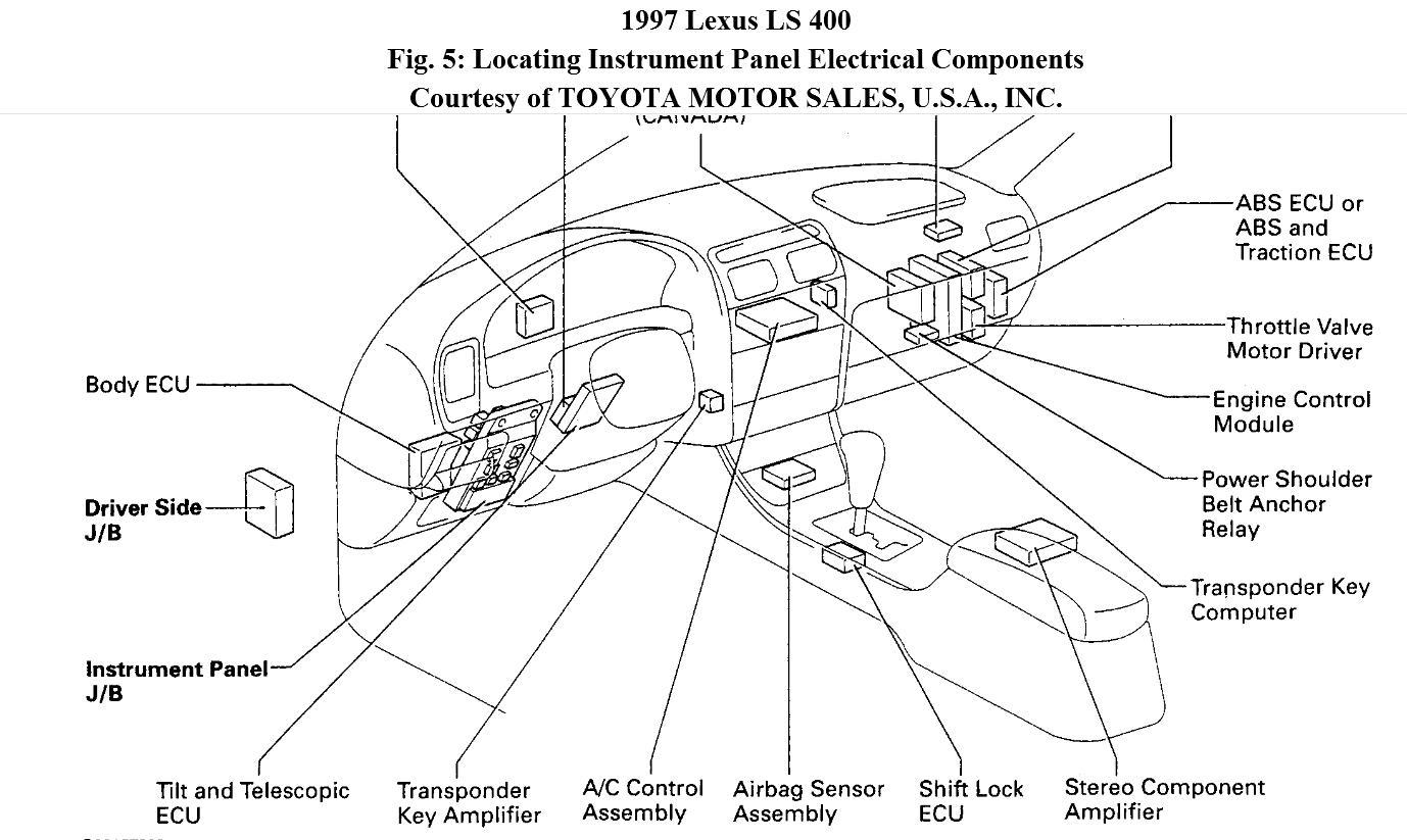 91 Lexus Ls400 Fuse Box Diagram / 1991 Lexus Fuse Box
