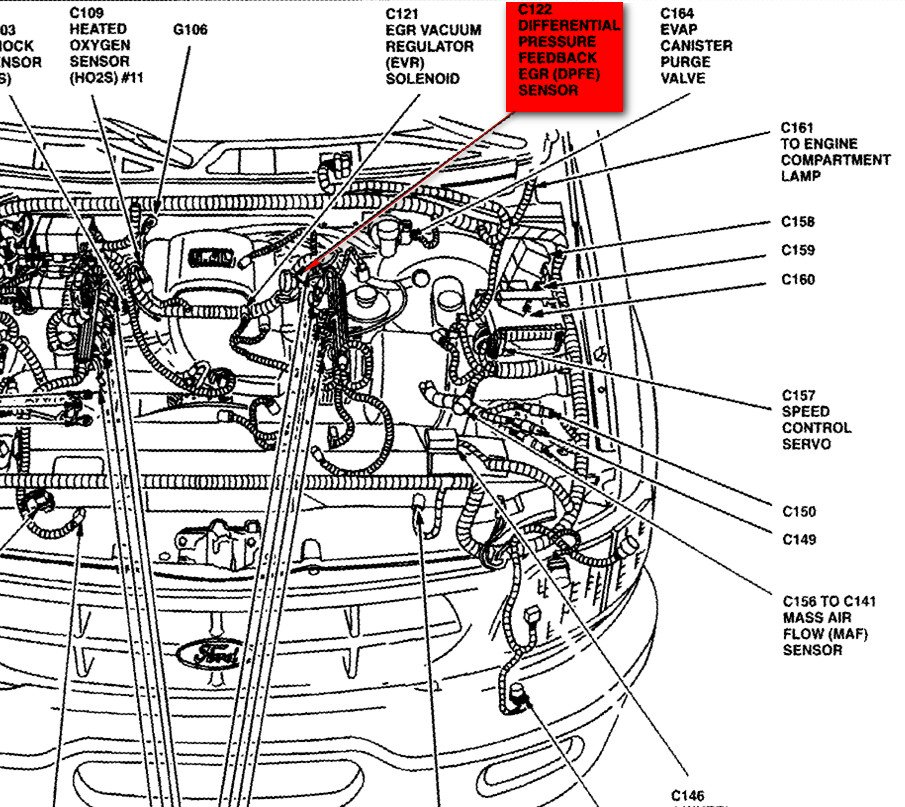 [HL_8142] 2003 Ford F150 Parts Diagram Wiring Diagram