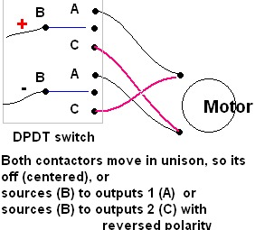 [XV_9565] Dpdt Switch Wiring Diagram Furthermore Wiring On