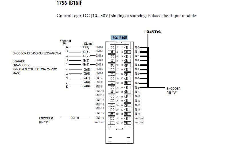 [ET_5086] Plc Wiring Diagrams Also Allen Bradley 1756 On