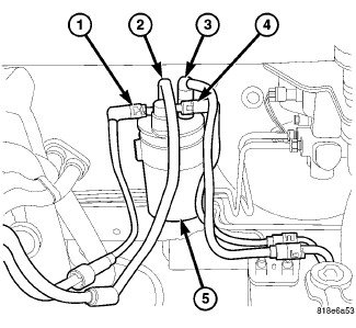 2005 Jeep Grand Cherokee Fuel Filter Location / Jeep