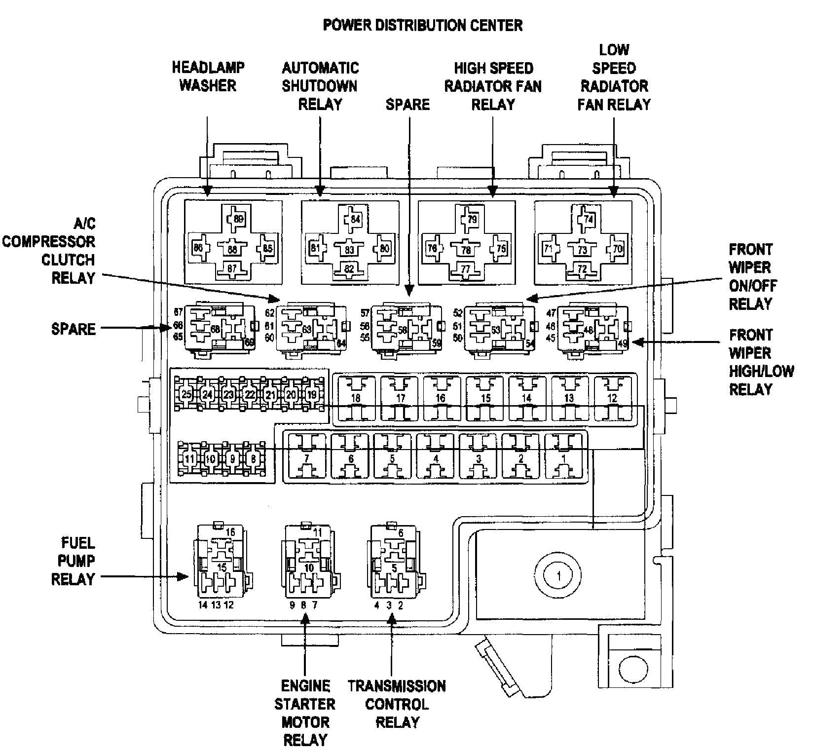 2004 Dodge Stratus Fuse Box : Diagram In Pictures Database