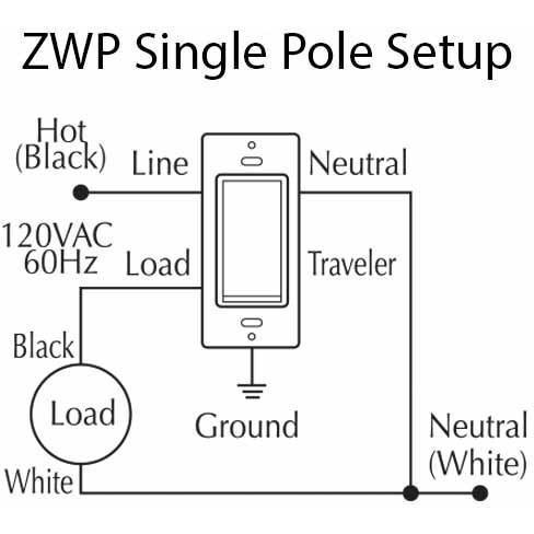 [BC_8284] Cnc Control Box Wiring Diagram Download Diagram