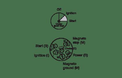 Indak Switch Diagram : 2868906 Ignition Switch Wiring