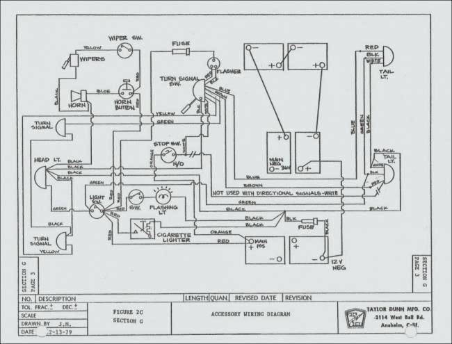 Cushman Truckster Wiring Diagram : Cushman Truckster Deals