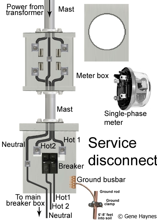[NG_2278] Meter Base Wiring To Breaker Box Free Diagram