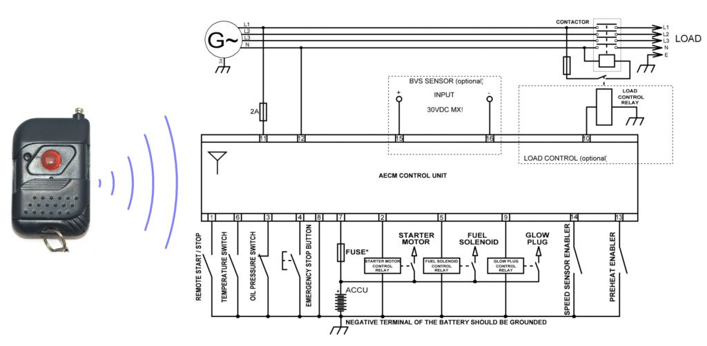 [WY_9255] Wiring Diagram Star Delta Schneider Wiring Diagram