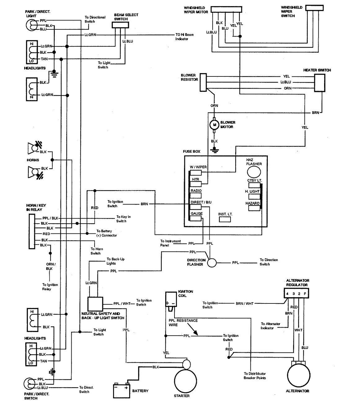 Monte Carlo Wiring Diagram
