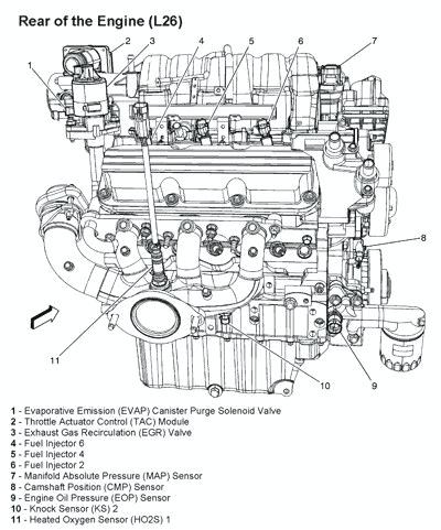 3400 Sfi Engine Diagram : engine, diagram, Engine, Sensor, Diagram, Wiring, Export, Fat-remark, Fat-remark.congressosifo2018.it
