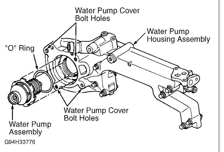 [XM_8781] North Star Engine Water Pump Diagram Schematic