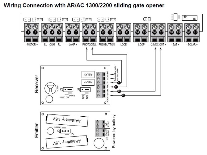 gate photocell wiring diagram  multiswitch wiring diagram