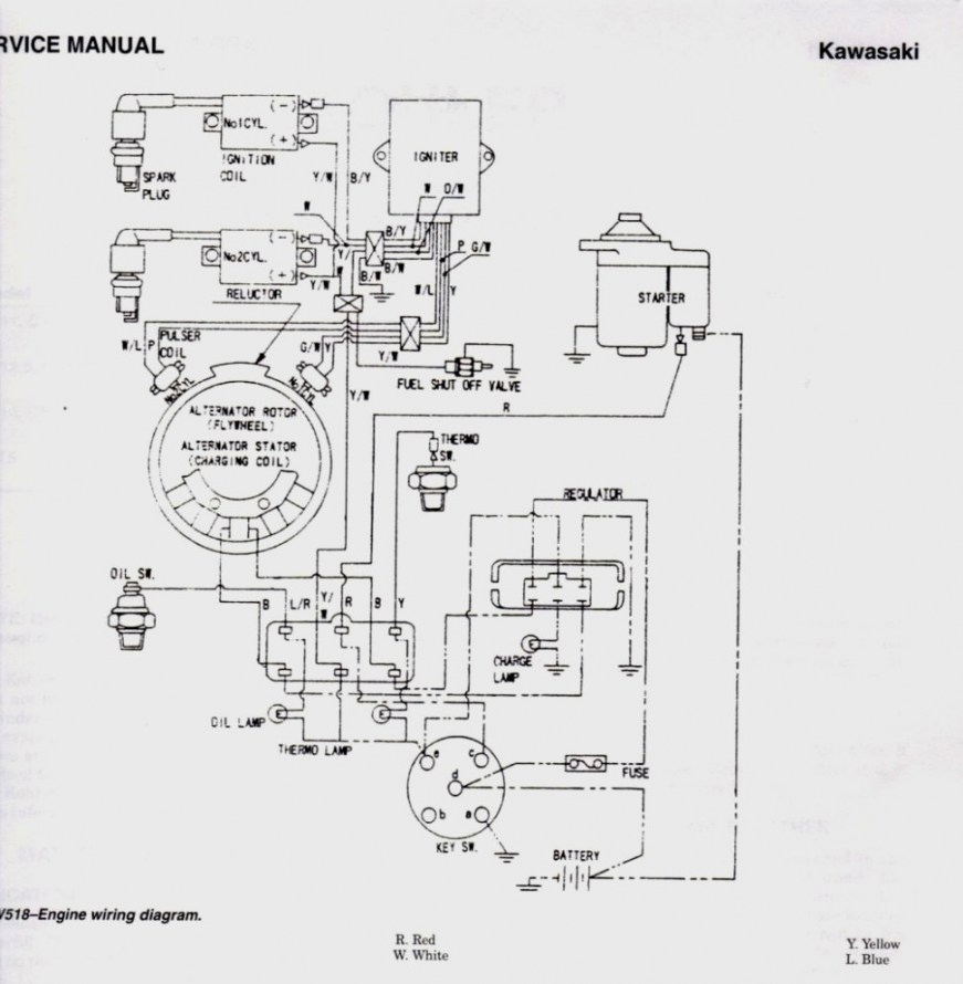 [WV_7140] Wiring Diagram For Jd Gator Ts Download Diagram