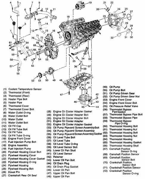 [HF_1447] Duramax Engine Parts Diagram Schematic Wiring