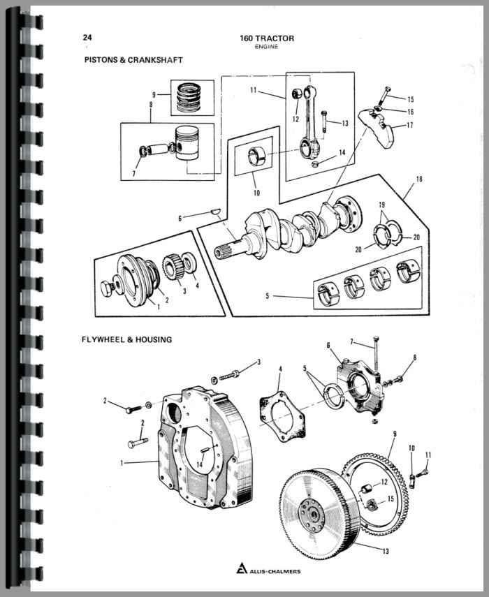[EL_3030] Allis Chalmers Tractors Wiring Diagram Schematic