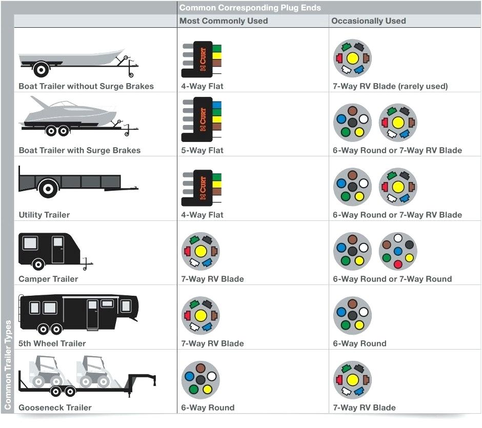 Trailer Wiring Diagram 6 Way Collection