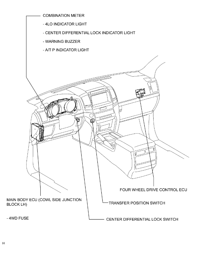 [FO_4674] Toyota 4 Wheel Drive Actuator Switch Free Diagram