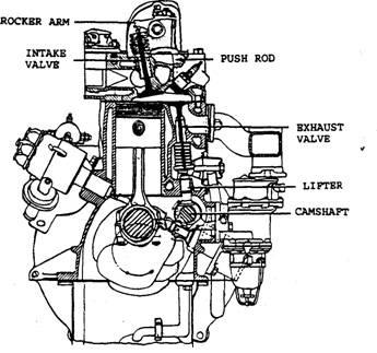 [LE_9621] Auto Mobile Engine Parts Valve Diagram Schematic
