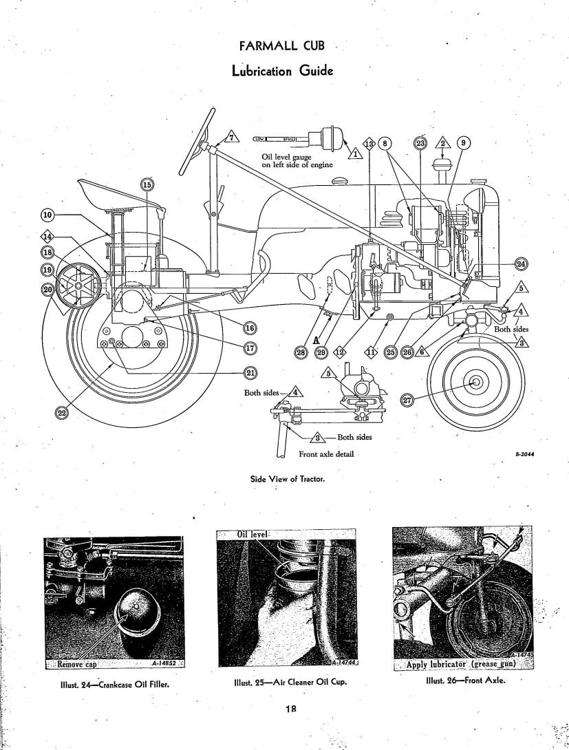 [MF_0253] Farmall Cub Oil Diagram Schematic Wiring