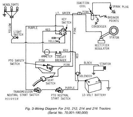 john deere 316 electric clutch wiring diagram  ford galaxy