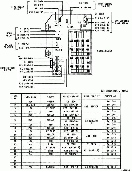 [DIAGRAM] 93 Caravan Fuse Diagram