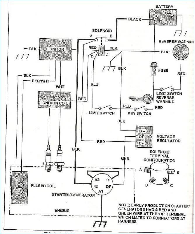 [CA_3018] Amf Golf Cart Wiring Diagram Harley Davidson Amf