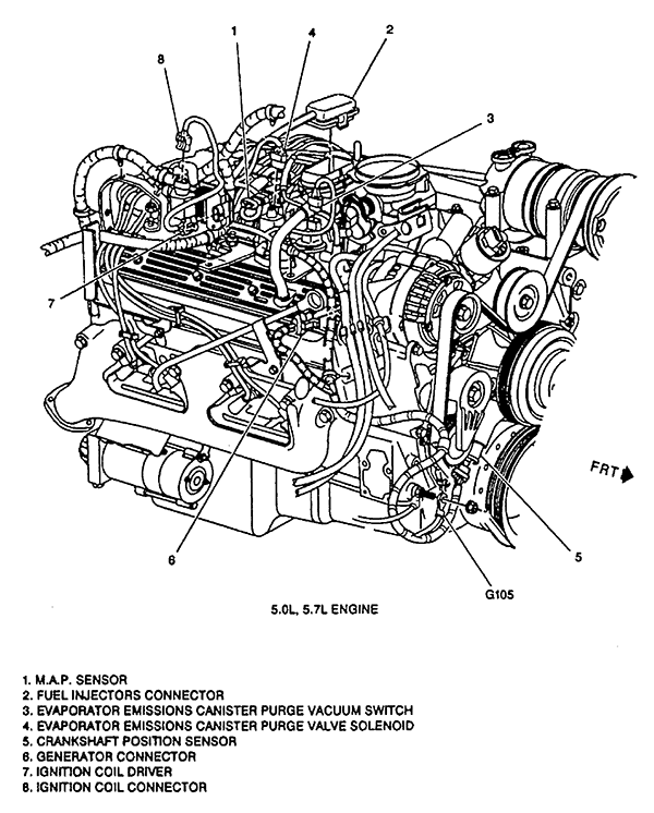 [GN_8503] 1995 Chevy S10 Engine Diagram Schematic Wiring