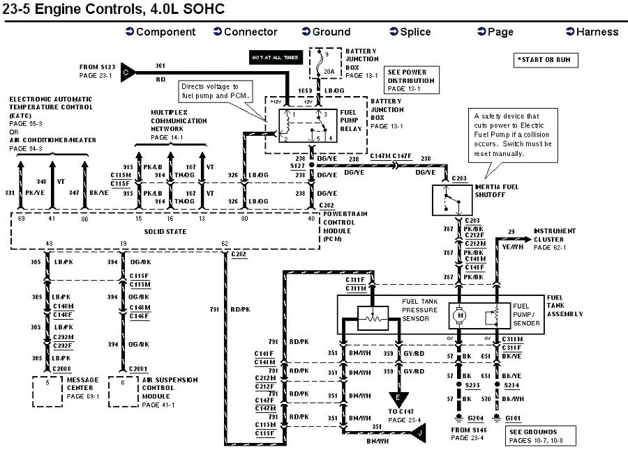 Car Complaints: 98 Ford Explorer Fuse Diagram