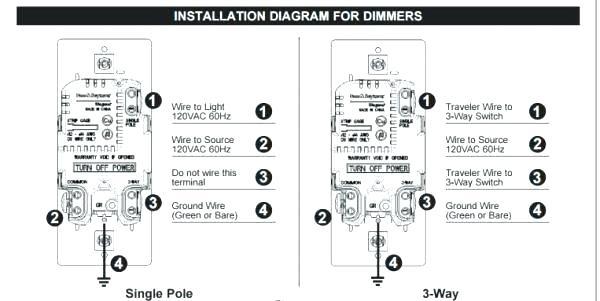 udin: [Download 36+] Legrand Water Heater Switch Wiring