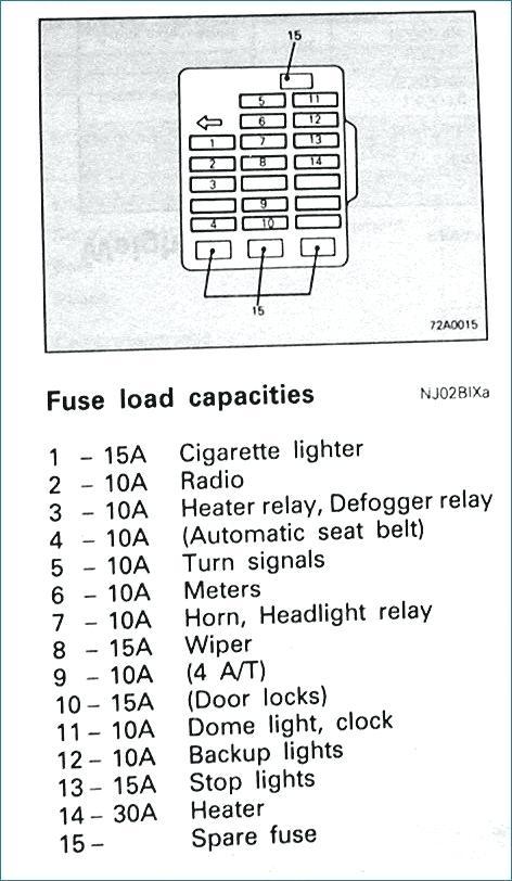 1999 eclipse interior fuse box pics  schematic wiring