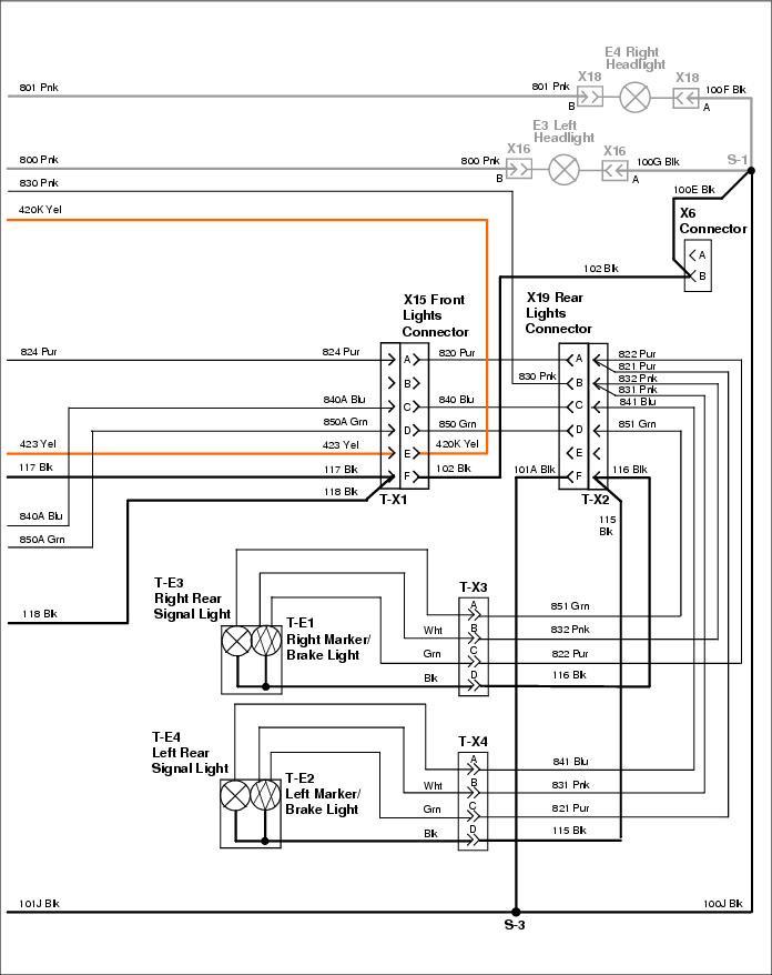 John Deere Gator 825I Wiring Diagram : John Deere Gator