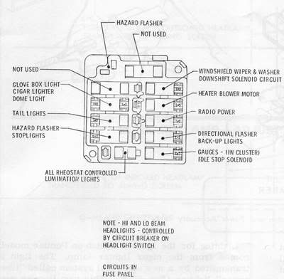 [XD_7972] 1968 Corvette Fuse Panel Diagram Download Diagram