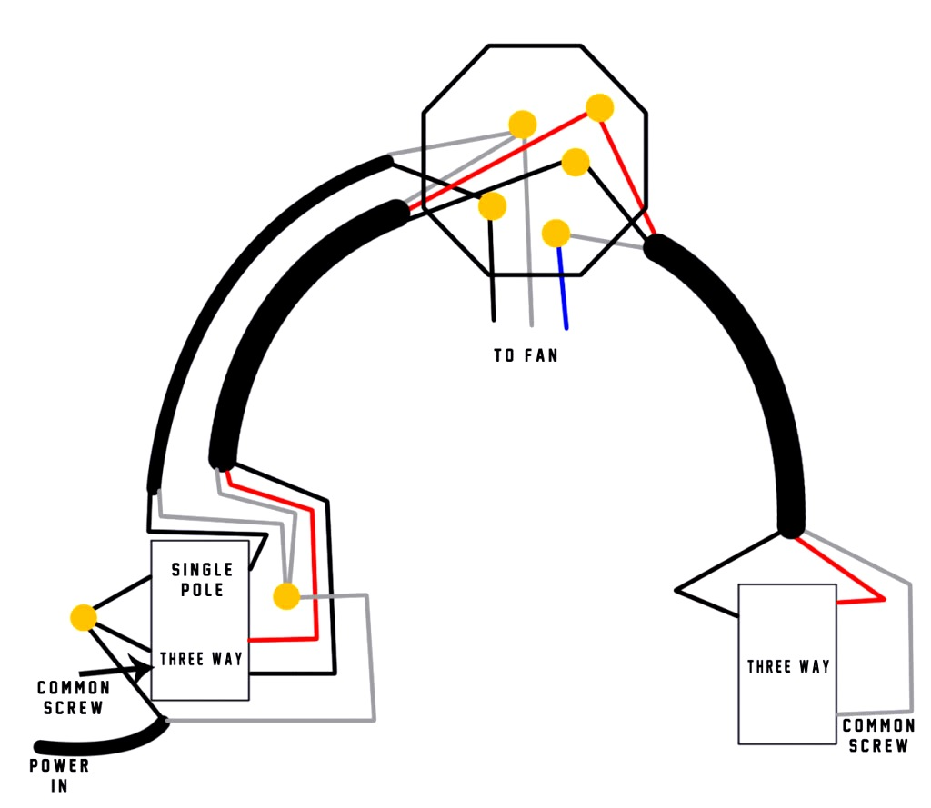 Wiring Diagram Gallery: Hunter Ceiling Fan Light Switch