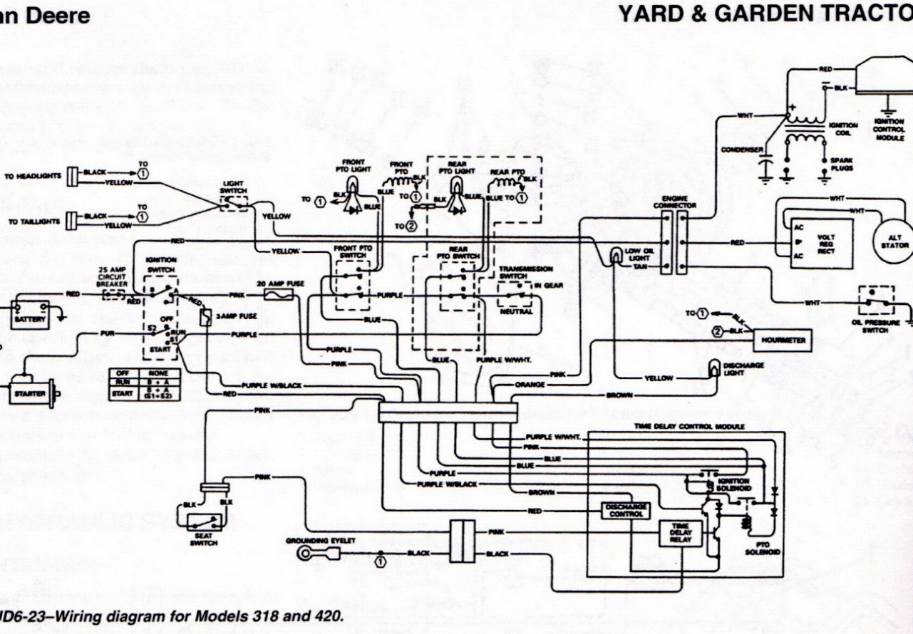 [CR_0779] John Deere Mower Wiring Diagram For La145 Free