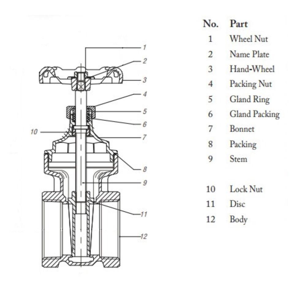 [ZG_1812] Rain Gauge Diagram Diagram Four Valves Two