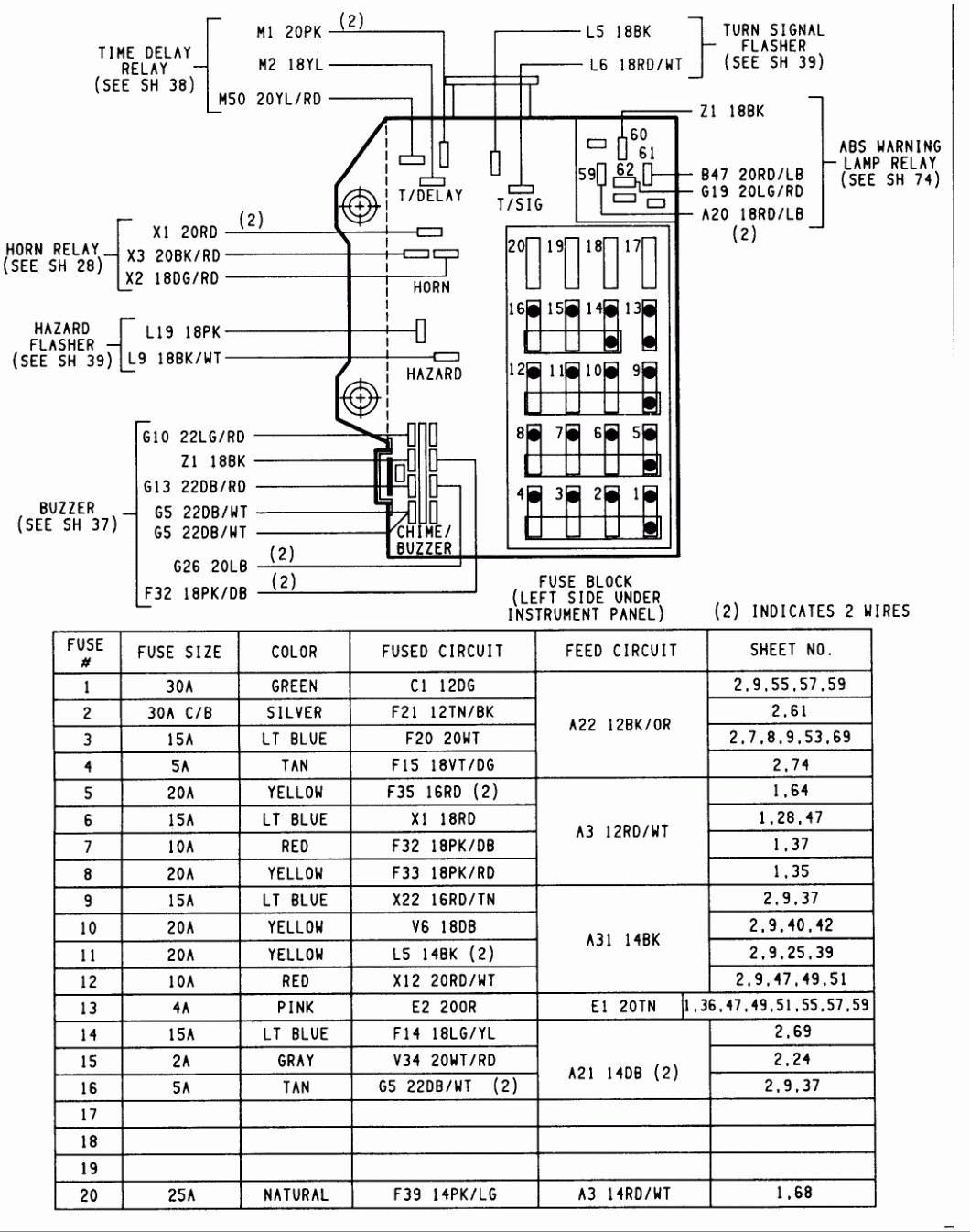 2007 Dodge Charger Fuse Box : Diagram Dodge Charger Fuse