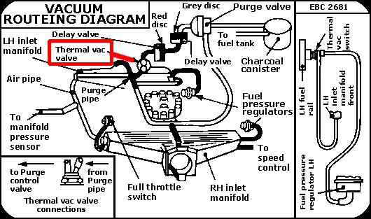 1996 jaguar xj6 vacuum hose routing  wiring diagrams page