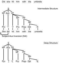 MC_5567 Diagram For Sentences Free Diagram [ 1273 x 693 Pixel ]