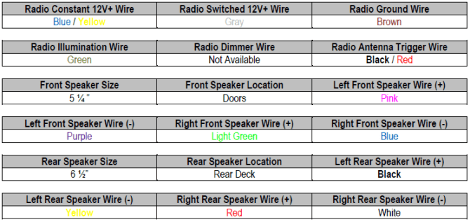 toyota radio wiring color code  wiring diagram cyclesteel