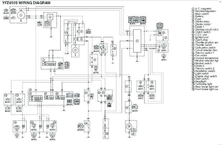 [WE_2491] Rhino 660 Engine Diagram Free Diagram