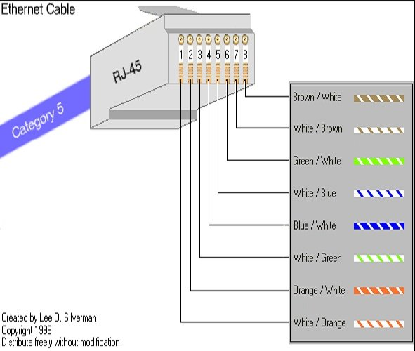cat 7 cable wiring diagram  v star 950 wiring diagram