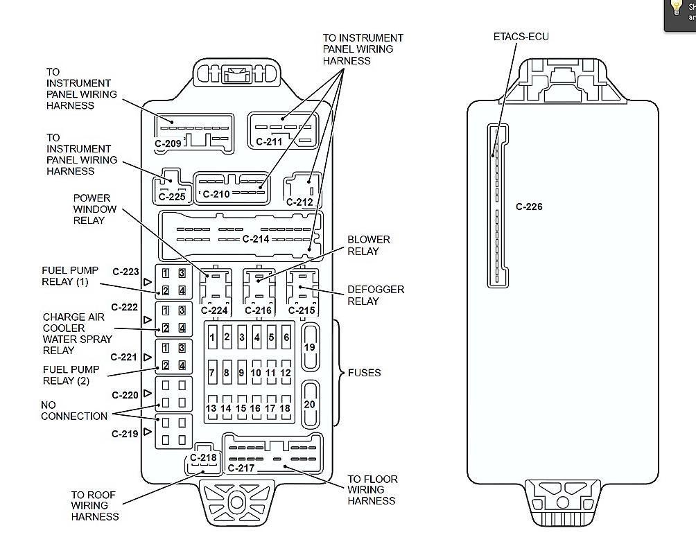 [DIAGRAM] 1993 Mitsubishi Galant Fuse Diagram FULL Version