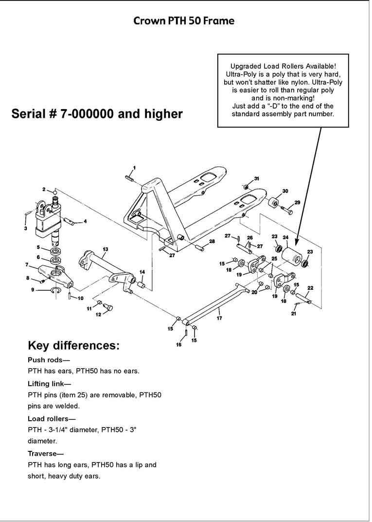 [MB_0476] Diagrams Further Forklift Parts Diagram On Hand