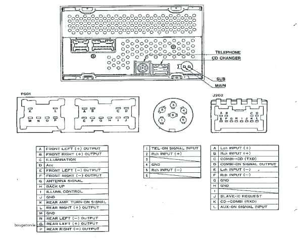 [SY_4736] Bose Lifestyle 5 Wiring Diagram Wiring Diagram