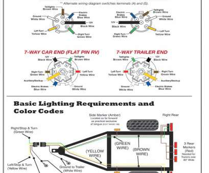 kz1800 5 way trailer wiring harness diagram download diagram