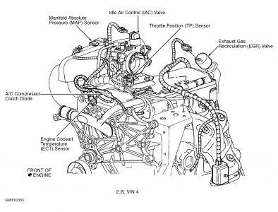 [HZ_8695] Chevy S10 Vacuum Hose Diagram On Chevy 2002 S10