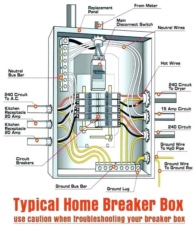 breaker box wiring schematic banjo fretboard diagram blank