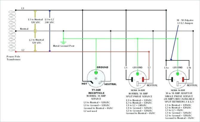 30 amp receptacle wiring diagram  2009 tomos lx wiring